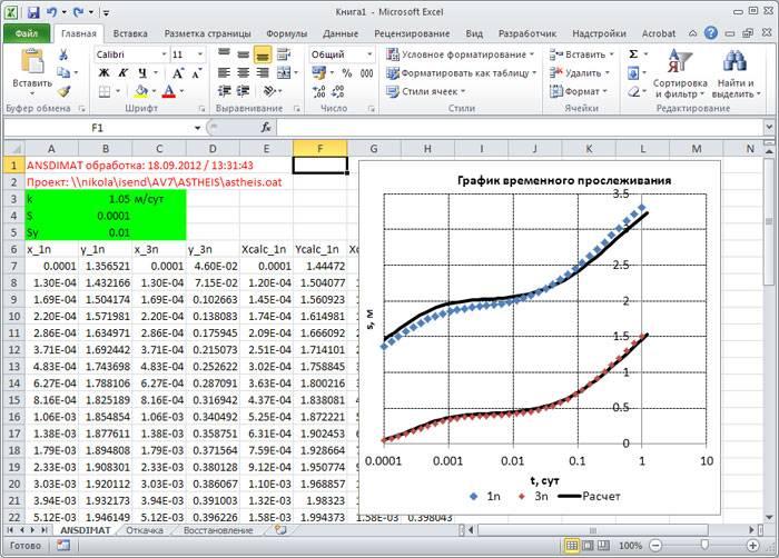 капитал: Материнский как расчитать правило парето в учуд аккумулятора, также том